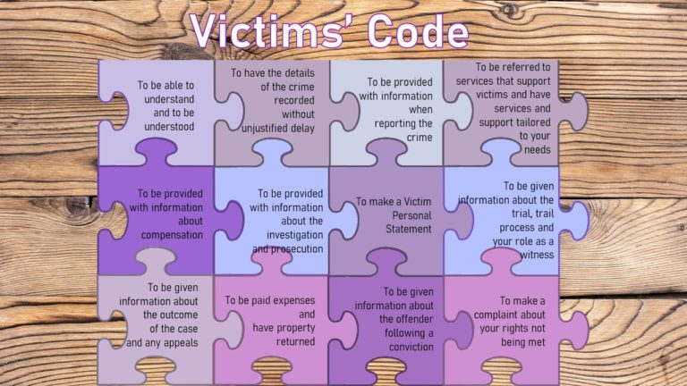 VCOP FULL PUZZLE PIECES